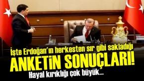 İşte Erdoğan'ın Sakladığı O Anket!