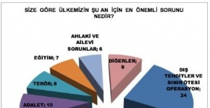 Erdoğan'ı Rahatsız Eden Yandaş Anketi...