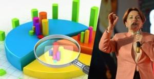 Akşenerli İlk Seçim Anketinde AKP'ye Büyük Şok!