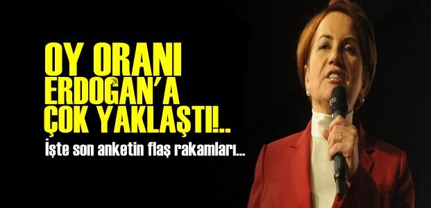 AKŞENER'İN OYU ERDOĞAN'A YAKLAŞTI!..