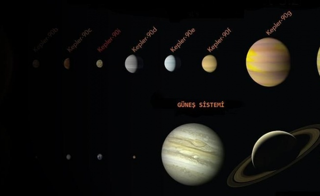 NASA AÇIKLADI: GÜNEŞ...