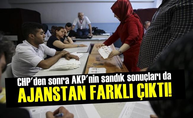 AKP'nin Verileri De Tutmadı!