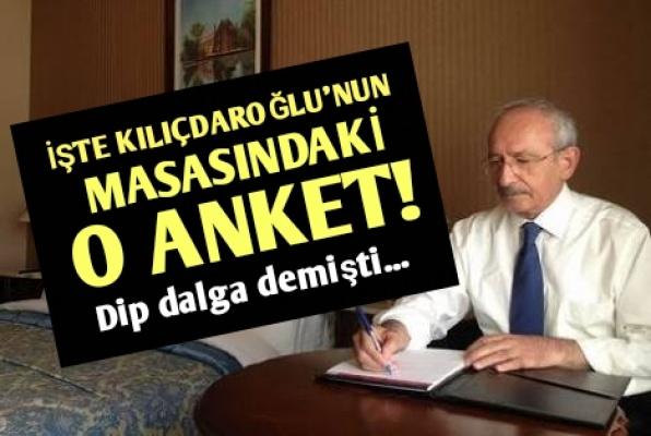 İŞTE KILIÇDAROĞLU'NUN ANKETİ!