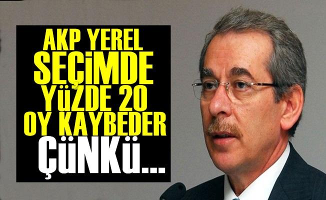 'AKP Rahatllıkla Yüzde 20 Oy Kaybeder'
