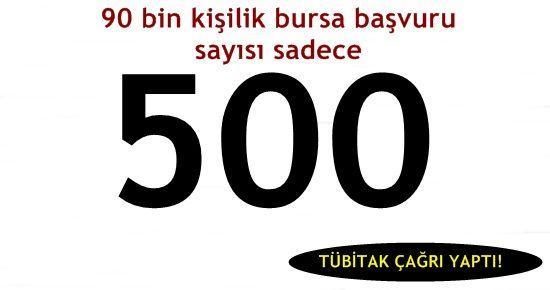 90 BİN KİŞİLİK BURSA 500 KİŞİ BAŞVURDU!