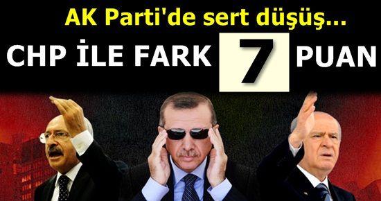 AK PARTİ'DE SERT DÜŞÜŞ!