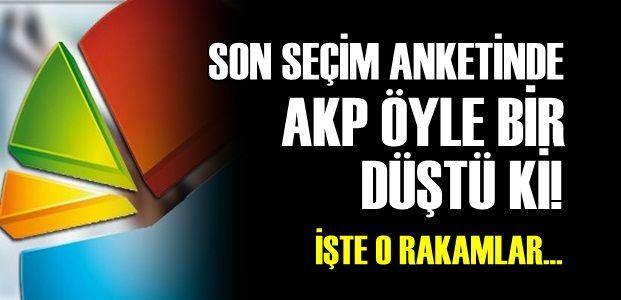 AKP'YE ANKET ŞOKU...