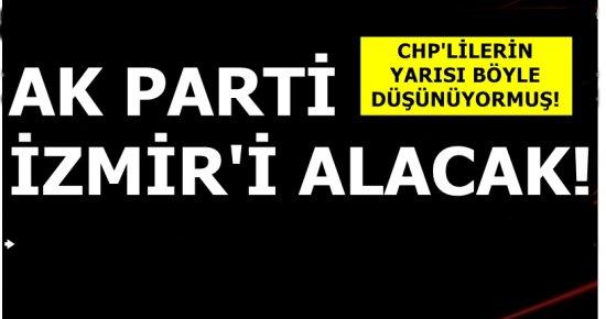 BU ANKET İZMİRLİ CHP'LİLERİ KIZDIRACAK!