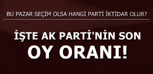 İŞTE AK PARTİ'NİN SON OY ORANI!