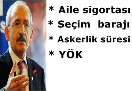İŞTE CHP'NİN SEÇİM VAATLERİ...
