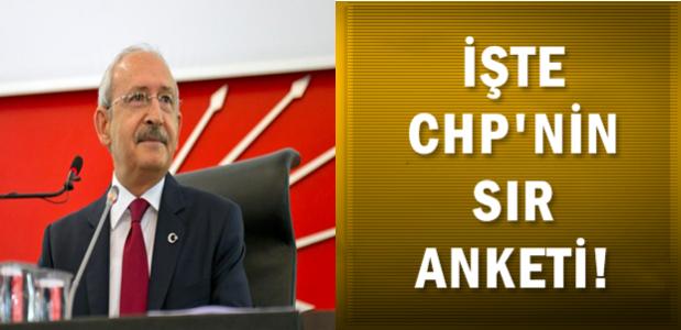 İŞTE CHP'NİN SIR ANKETİ!