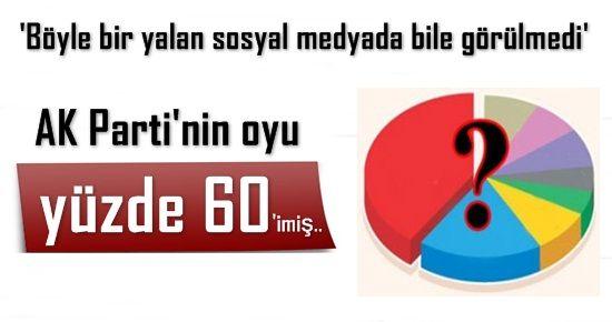 PES! AK PARTİ'NİN OYU YÜZDE 60 OLMUŞMUŞ..
