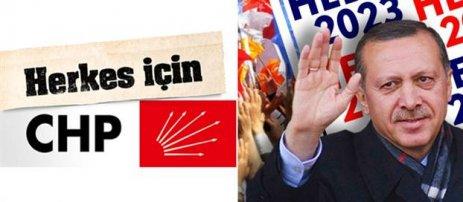 REKLAM KAMPANYASINDA HANGİ PARTİ ÖNDE!