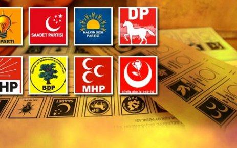 SANDIKTAN KOALİSYON MU ÇIKIYOR!