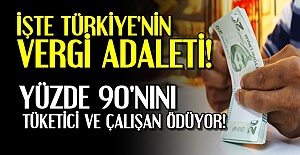 VERGİ ADALETSİZLİĞİNDE REKOR!
