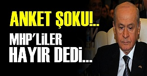 SADECE MHP DEĞİL MİLLET DE HAYIR...