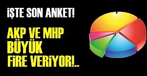 AKP VE MHP'DE BÜYÜK FİRE!..