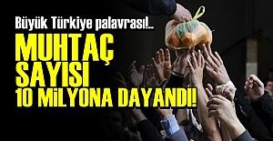 BÜYÜK TÜRKİYE PALAVRASI!..