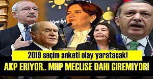 İŞTE FLAŞ ANKETİN SONUÇLARI!
