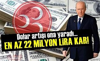 MHP Dolar'dan 22 Milyon Lira Kazandı!