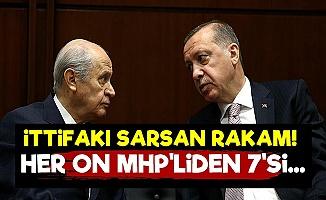 Saray İttifakına Ankara Şoku!
