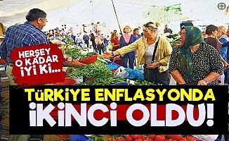 Türkiye Enflasyonda Arjantin'le Yarışıyor!