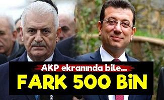AKP Ekranında Bile Fark 500 Bin!