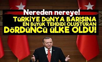 Türkiye Barışa En Büyük Tehditte 4. Ülke!
