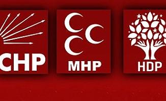 Sadece 2 Parti Meclise Girebiliyor!