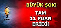 1 KASIM ÖNCESİ AKP'YE ŞOK...