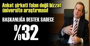 YÜZDE 70 BAŞKANLIĞI İSTEMİYOR!