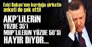 ERDOĞAN'A BİR ŞOK DAHA!..