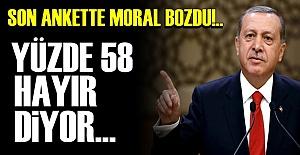 GEZİCİ ANKETİ DE MORAL BOZDU!..