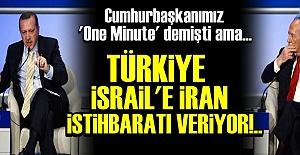 JERUSALEM GAZETESİ'NDE ŞOK ANALİZ!..