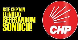 İŞTE CHP'NİN SONUCU!