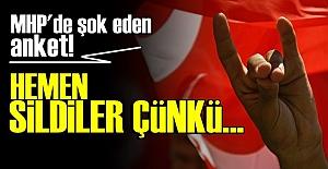 MHP NEYE UĞRADIĞINI ŞAŞIRDI!