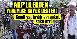 AKP'NİN ANKETİNDEN YÜRÜYÜŞE DESTEK ÇIKTI!