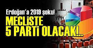 ERDOĞAN'A 2019 ŞOKU!