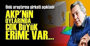 'AKP'NİN OYLARI HIZLA ERİYOR...'