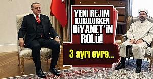 YENİ REJİM KURULURKEN DİYANET'İN ROLÜ!