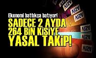 AKP EKONOMİSİ! 264 BİN KİŞİYE YASAL TAKİP...