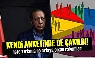 KENDİ ANKETİNDE DE ÇAKILDI!