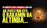 AK Parti'nin Oyunu Açıkladı!