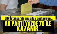 'AK Parti Yüzde 70 İle Kazanır'