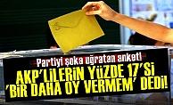 AKP Şokta! AKP'liler 'Bir Daha Oy Vermem' Dedi...