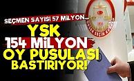 YSK 153.9 Milyon Oy Pusulası Bastırıyor!