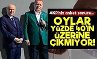 AKP'nin Kendi Anketi Yüzde 40'ı Geçmedi!