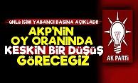 'AKP'nin Oy Oranında Keskin Düşüş Göreceğiz'