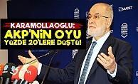 'AKP'nin Oyu Yüzde 20'lere Düştü'