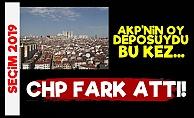 AKP Şokta! CHP Geri Aldı...